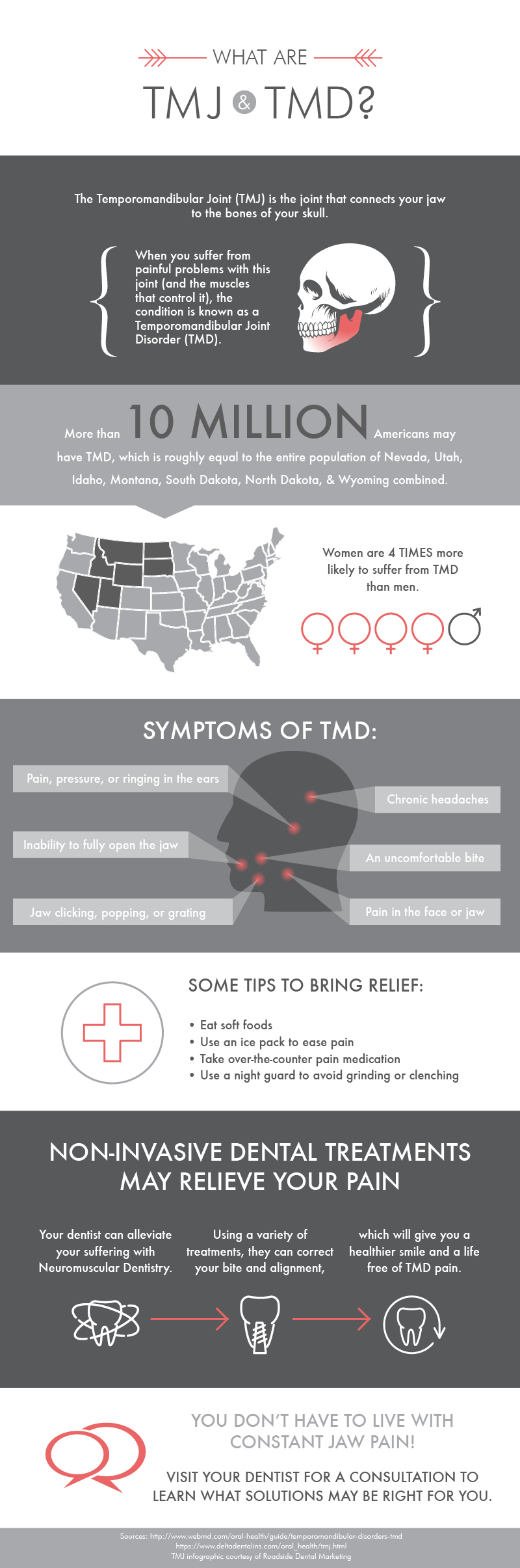 Find relief for frequent headaches with TMD treatment