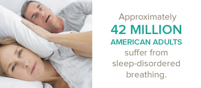 Millions of American adults suffer from sleep apnea